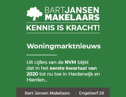 Woningmarktnieuws van Bart Jansen Makelaars