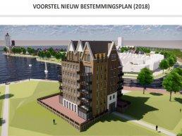Wat is er mogelijk op de Kop van de Stadswerven in het Waterfront?